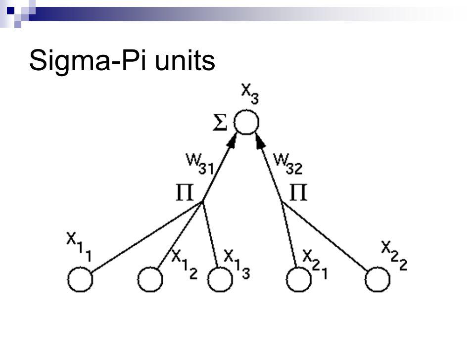 Sigma-Pi units