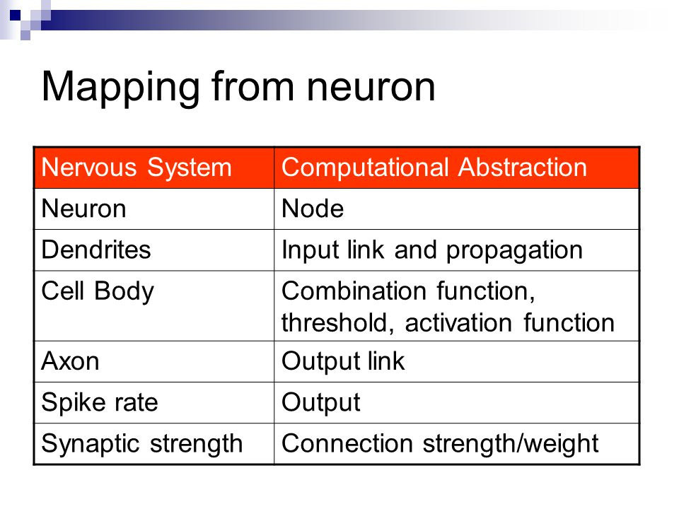 Mapping from neuron Nervous SystemComputational Abstraction NeuronNode DendritesInput link and propagation Cell BodyCombination function, threshold, activation function AxonOutput link Spike rateOutput Synaptic strengthConnection strength/weight