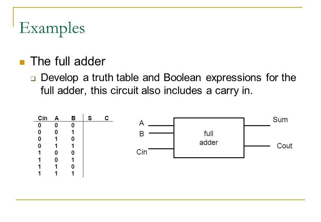 Examples The full adder  Develop a truth table and Boolean expressions for the full adder, this circuit also includes a carry in.
