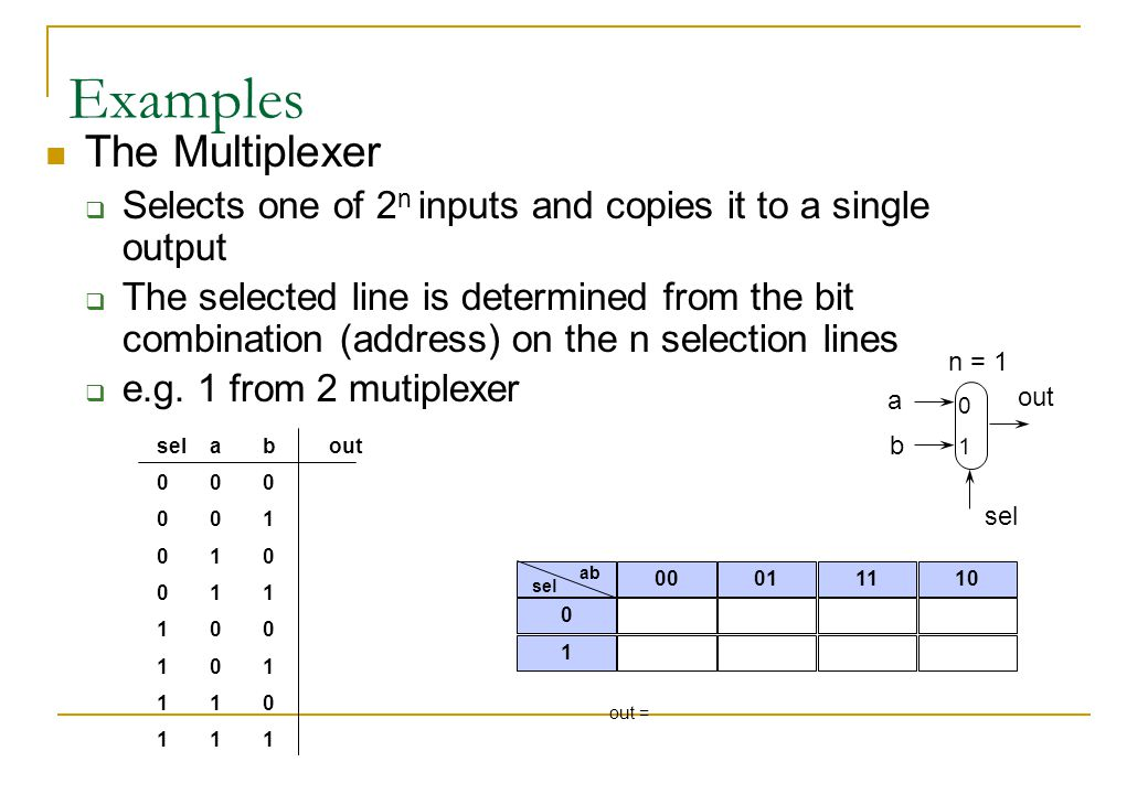 Examples The Multiplexer  Selects one of 2 n inputs and copies it to a single output  The selected line is determined from the bit combination (address) on the n selection lines  e.g.