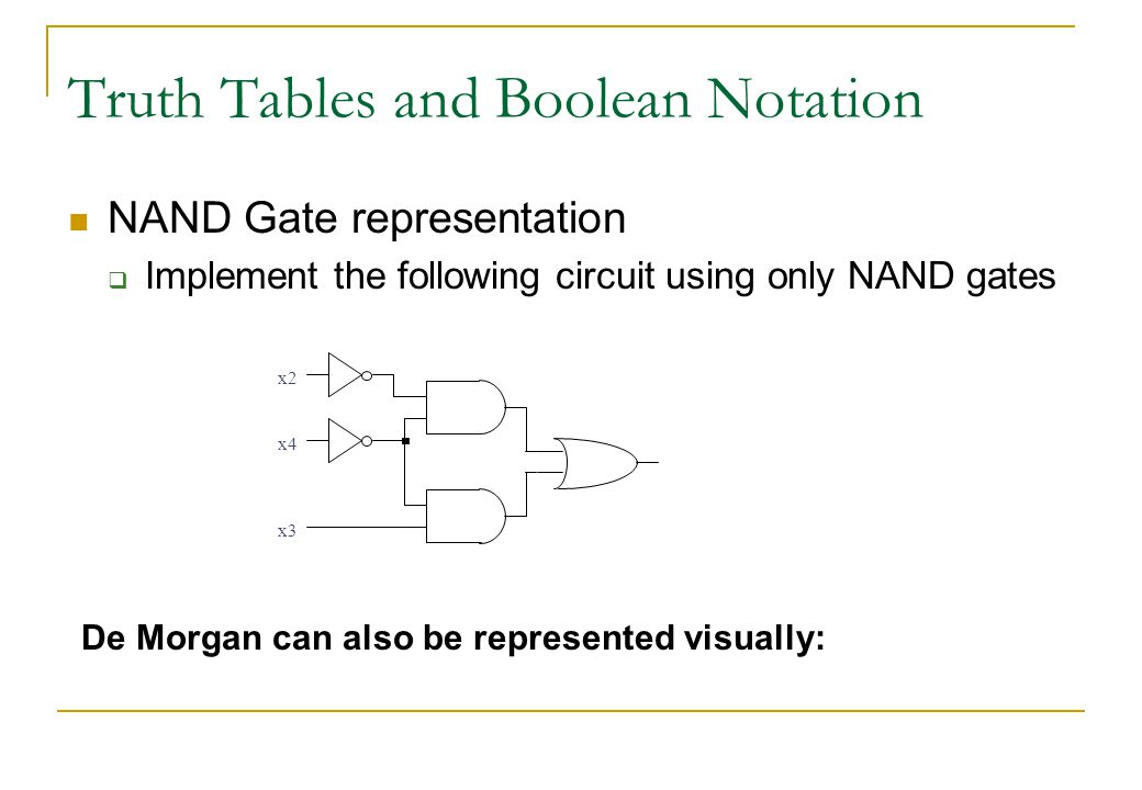 Truth Tables and Boolean Notation NAND Gate representation  Implement the following circuit using only NAND gates x3 x2 x4 De Morgan can also be represented visually:
