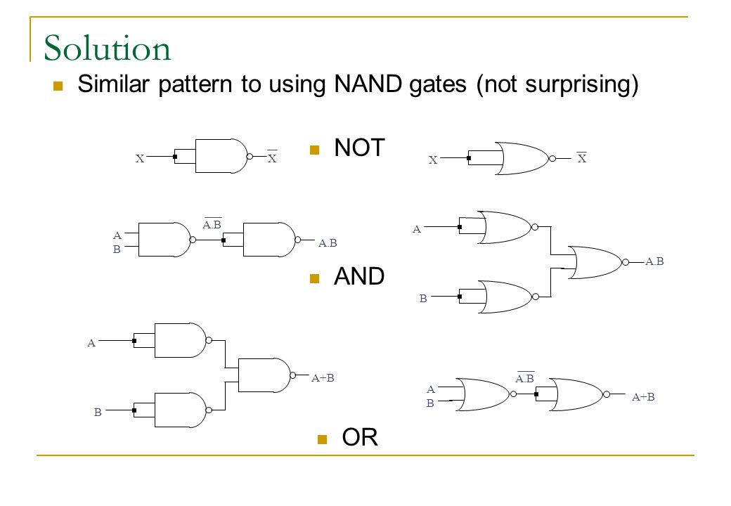 Solution Similar pattern to using NAND gates (not surprising) NOT AND OR XX A B A.B A A+B B X X A B A.B A+B A A.B B