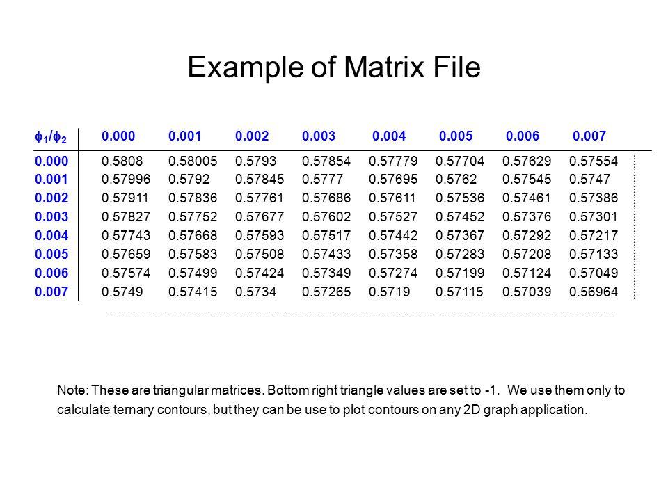 Example of Matrix File  1 /  2 0.0000.0010.0020.003 0.004 0.005 0.006 0.007 0.0000.58080.580050.57930.578540.577790.577040.576290.57554 0.0010.57996