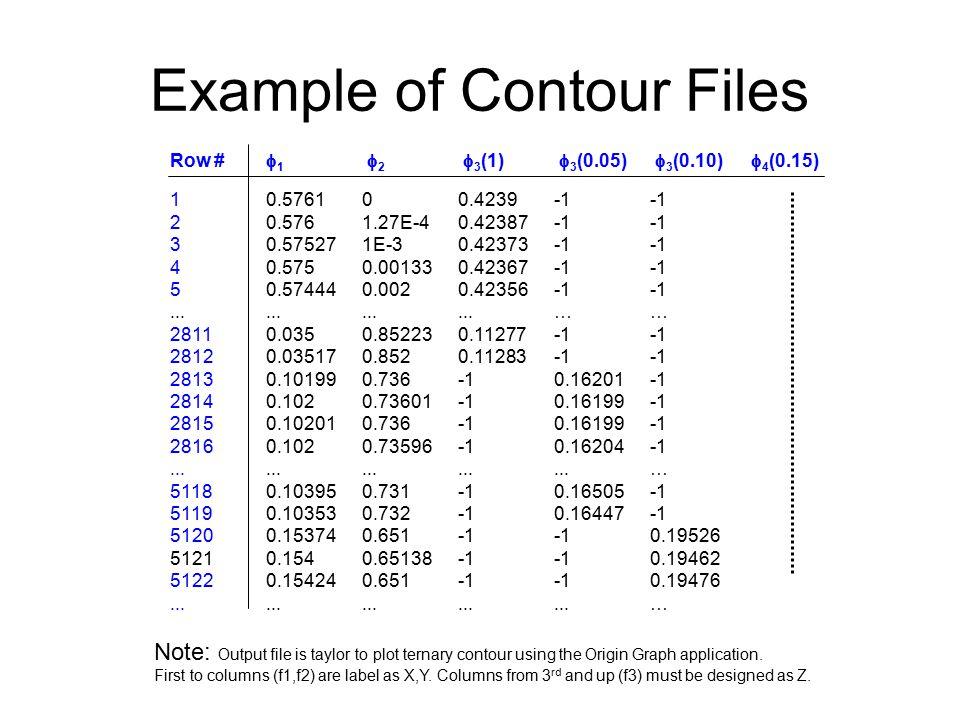 Example of Contour Files Row #  1  2  3 (1)  3 (0.05)  3 (0.10)  4 (0.15) 10.576100.4239-1-1 20.5761.27E-40.42387-1-1 30.575271E-30.42373-1-1 40