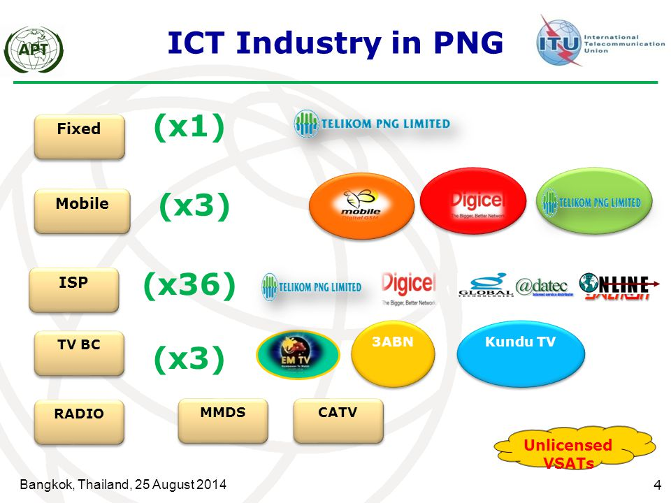 Bangkok, Thailand, 25 August 2014 4 ICT Industry in PNG Mobile ISP TV BC 3ABN Kundu TV RADIO MMDS CATV Unlicensed VSATs Fixed (x1) (x3) (x36) (x3)