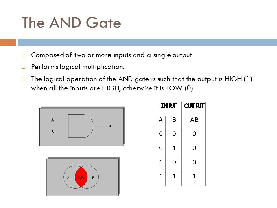 The AND Gate  Composed of two or more inputs and a single output  Performs logical multiplication.  The logical operation of the AND gate is such t