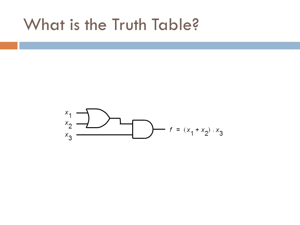 x 1 x 2 x 3 fx 1 x 2 +  x 3  = What is the Truth Table?