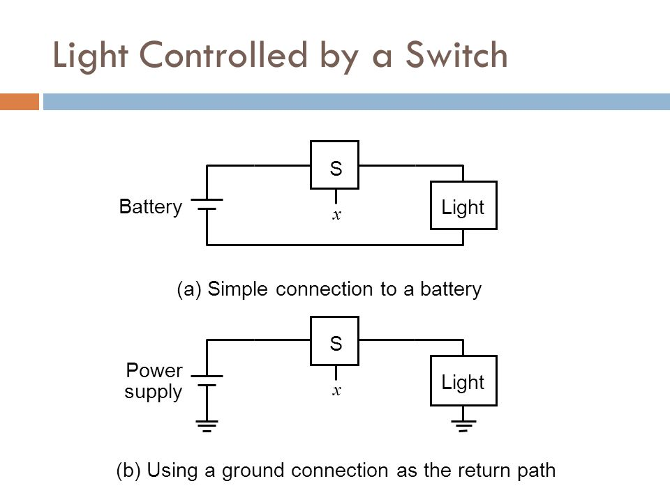 (a) Simple connection to a battery S (b) Using a ground connection as the return path Battery Light Power supply S Light x x Light Controlled by a Swi