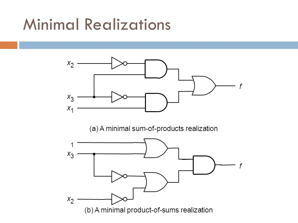 f (a) A minimal sum-of-products realization x 1 x 2 x 3 (b) A minimal product-of-sums realization f x 2 1 x 3 Minimal Realizations