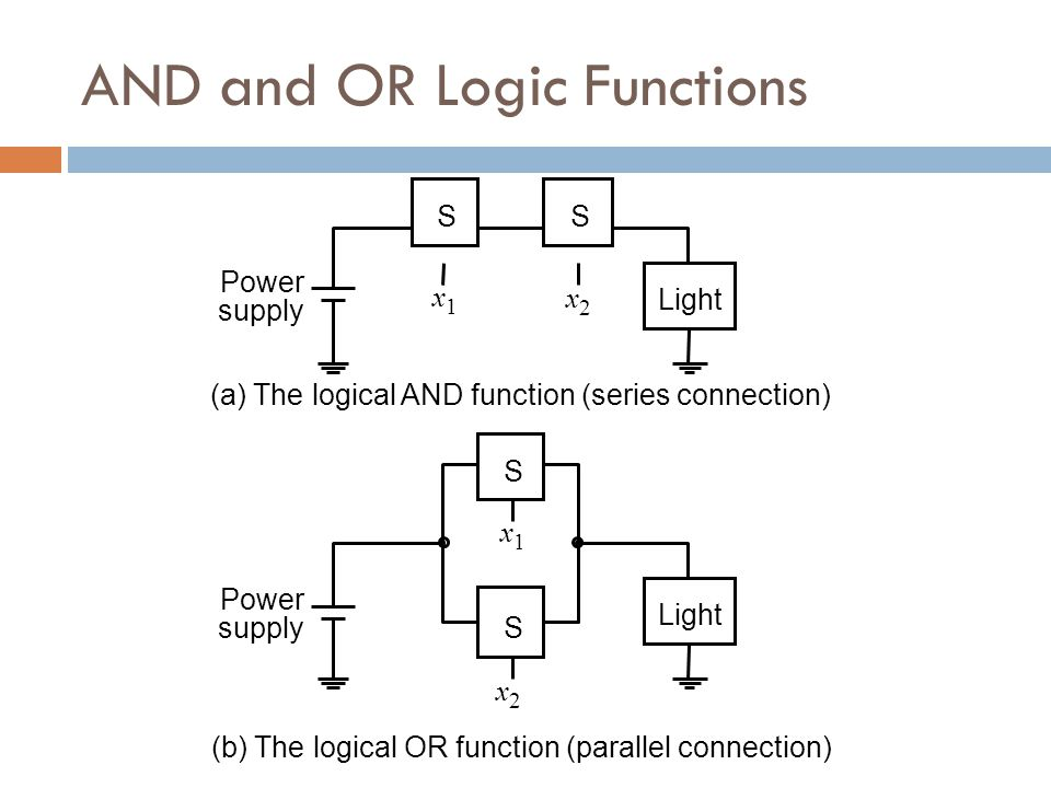(a) The logical AND function (series connection) S Power supply S S Power supplyS (b) The logical OR function (parallel connection) Light x1x1 x2x2 x1