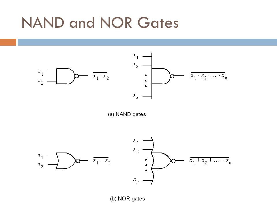 NAND and NOR Gates