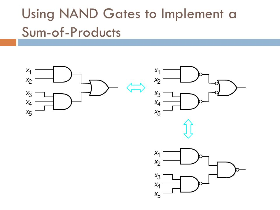 Using NAND Gates to Implement a Sum-of-Products