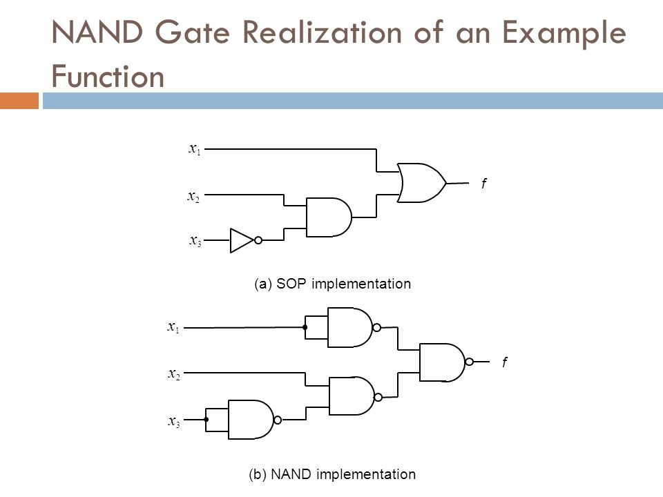 f f (a) SOP implementation (b) NAND implementation x1x1 x3x3 x2x2 x3x3 x2x2 x1x1 NAND Gate Realization of an Example Function