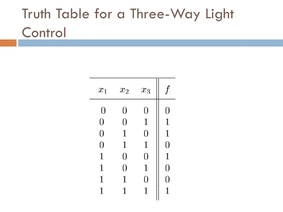 Truth Table for a Three-Way Light Control