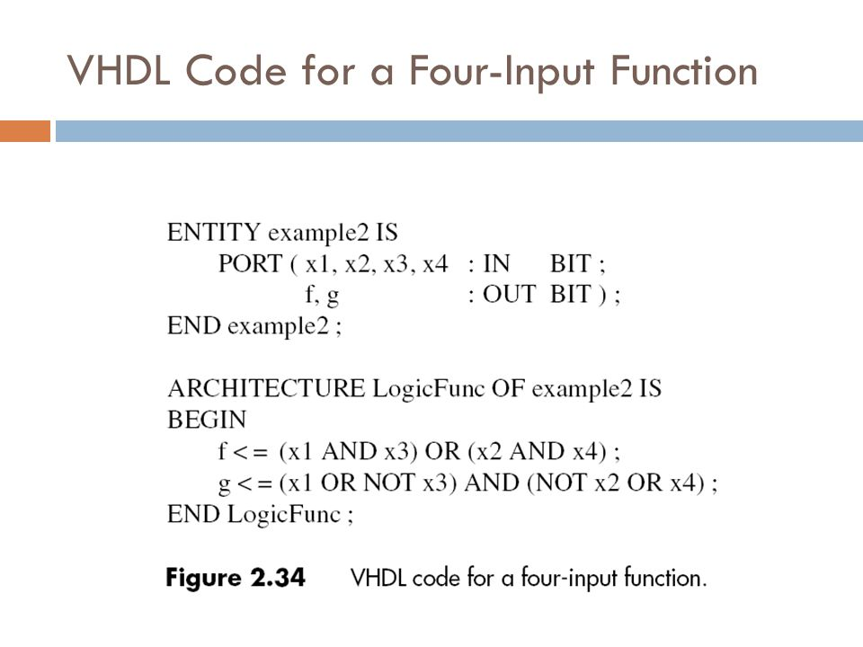 VHDL Code for a Four-Input Function
