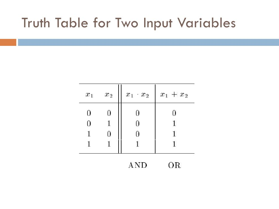 Truth Table for Two Input Variables