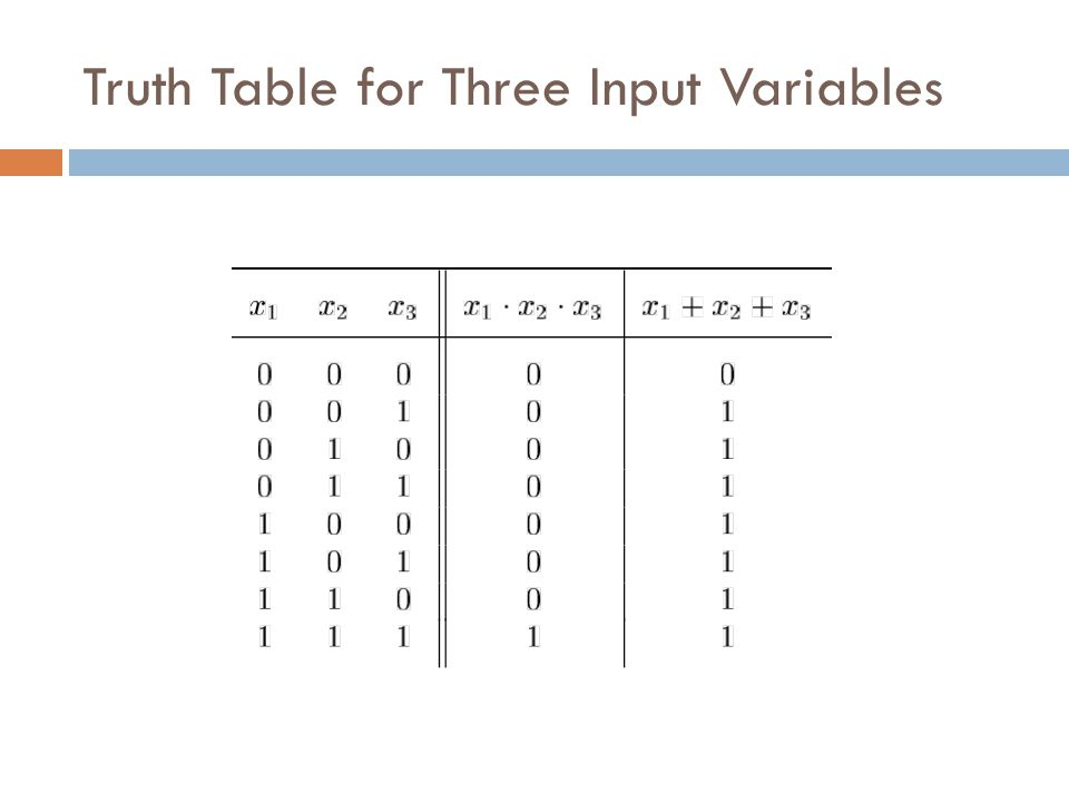 Truth Table for Three Input Variables