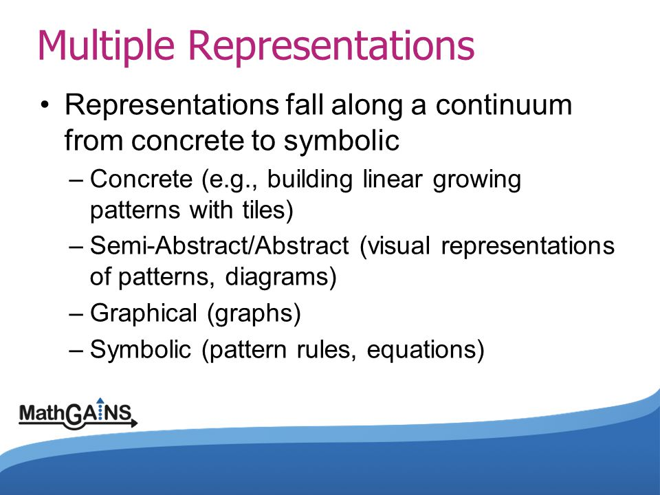 Multiple Representations Representations fall along a continuum from concrete to symbolic –Concrete (e.g., building linear growing patterns with tiles