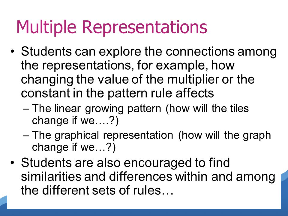 Multiple Representations Students can explore the connections among the representations, for example, how changing the value of the multiplier or the