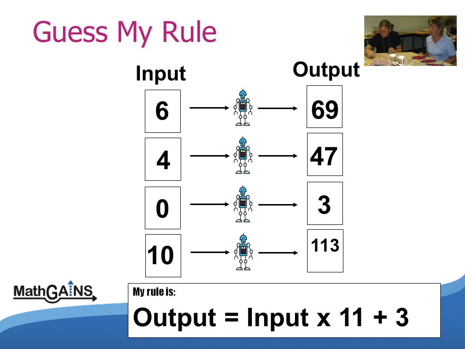 Guess My Rule My rule is: 6 69 4 47 0 3 113 Output = Input x 11 + 3 Input Output 10