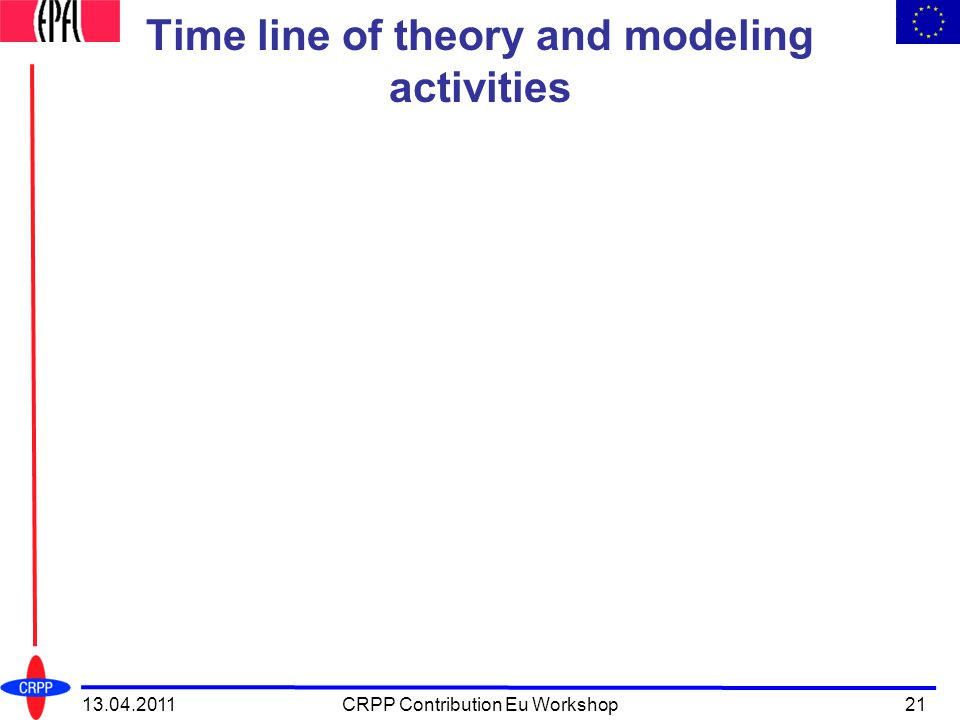 Time line of theory and modeling activities 13.04.2011CRPP Contribution Eu Workshop21