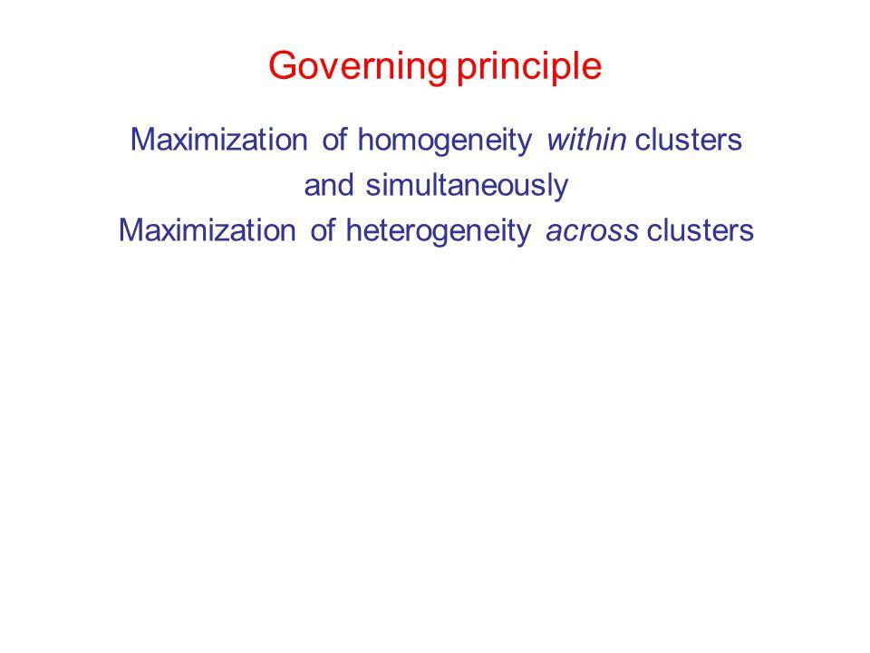 Governing principle Maximization of homogeneity within clusters and simultaneously Maximization of heterogeneity across clusters