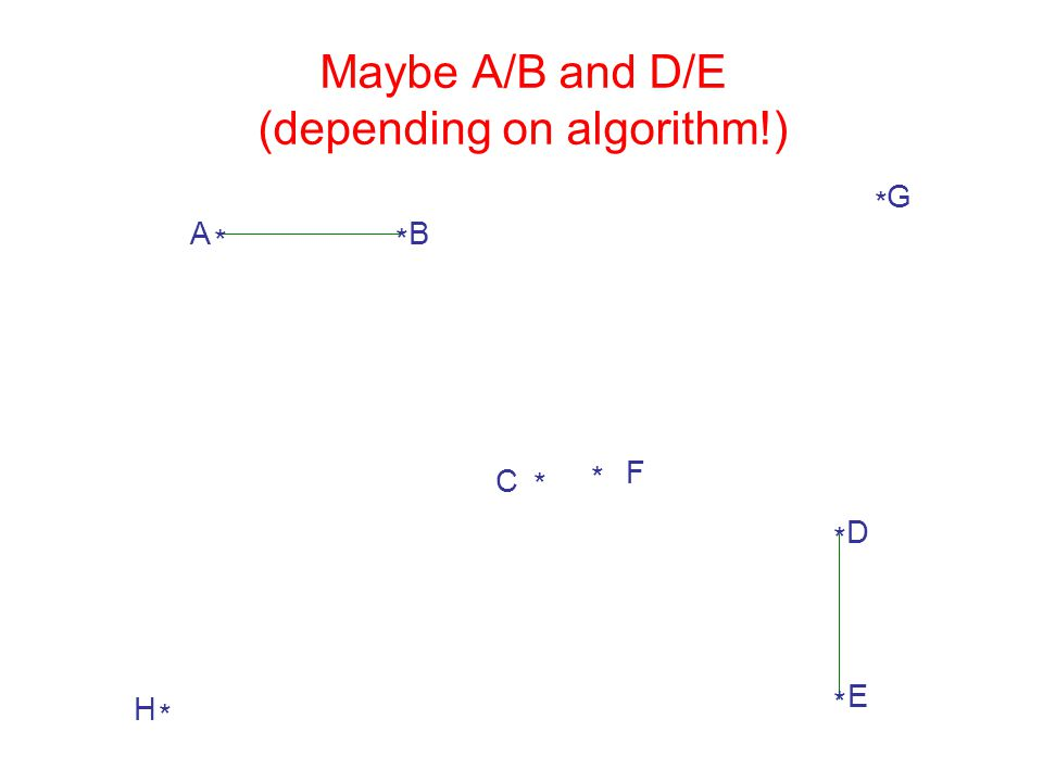 Maybe A/B and D/E (depending on algorithm!) * A * B * H * G * D * E * C * F