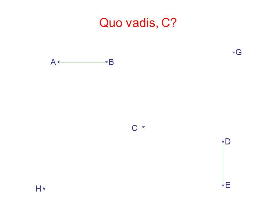 Quo vadis, C? * A * B * C * H * G * D * E