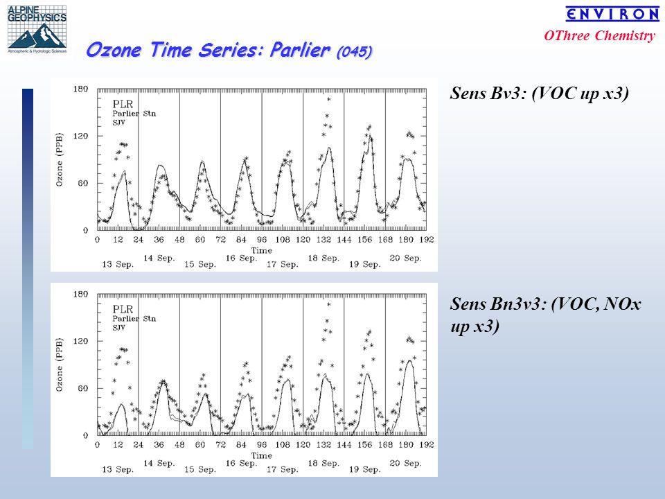 OThree Chemistry Ozone Time Series: Parlier (045) Sens Bv3: (VOC up x3) Sens Bn3v3: (VOC, NOx up x3)