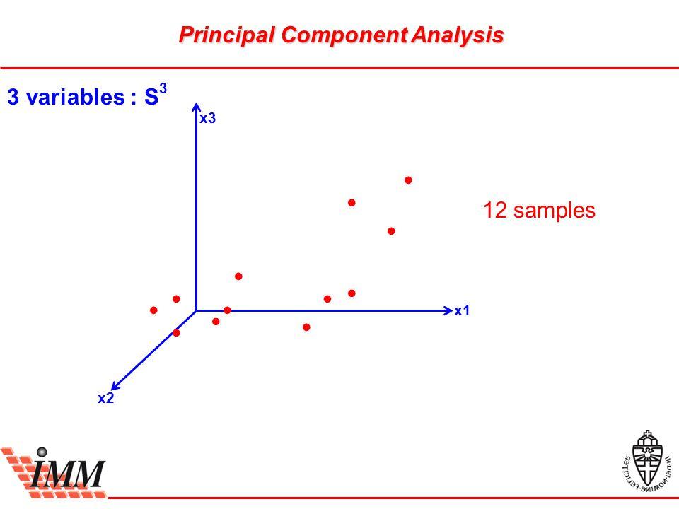Principal Component Analysis x3 x1 x2 3 variables : S 3 12 samples