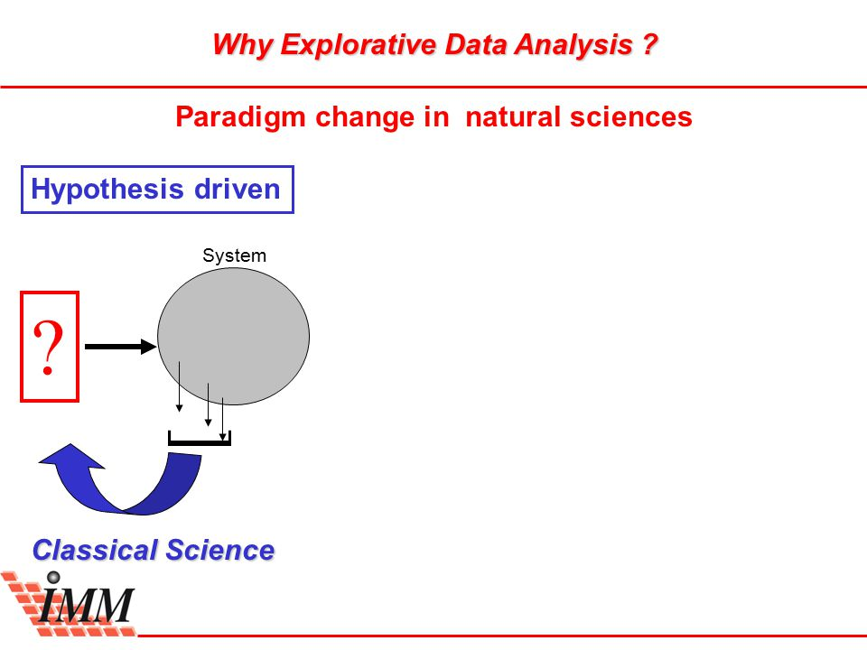 Why Explorative Data Analysis . Classical Science .