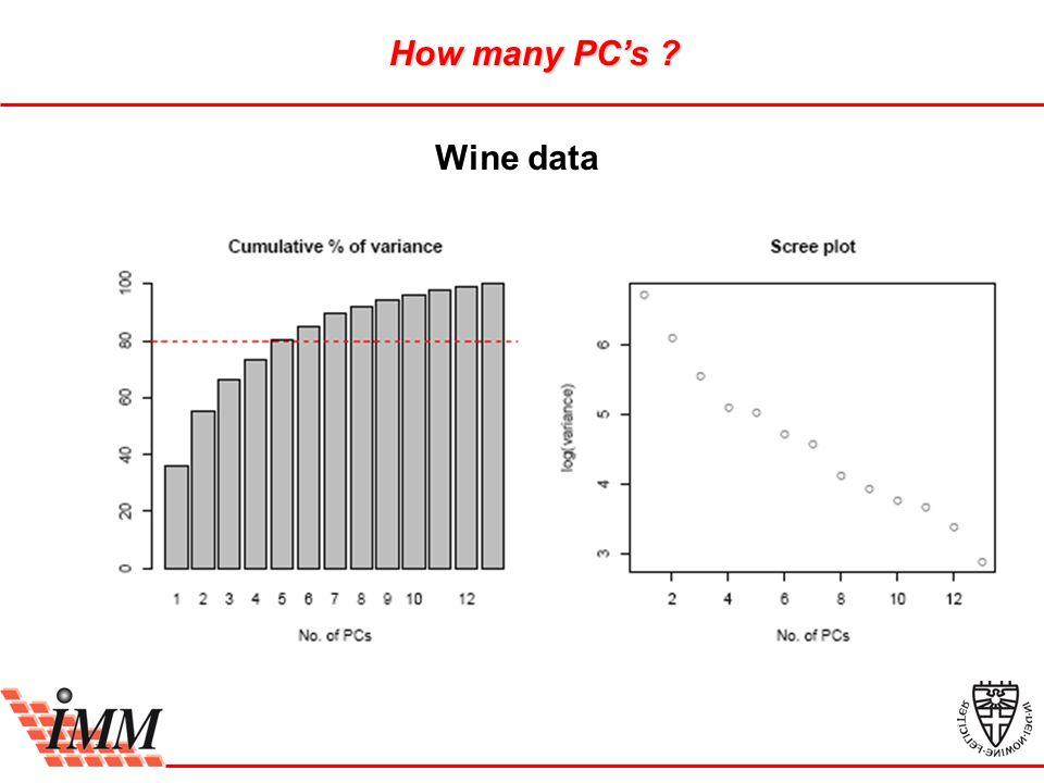 How many PC's ? Wine data