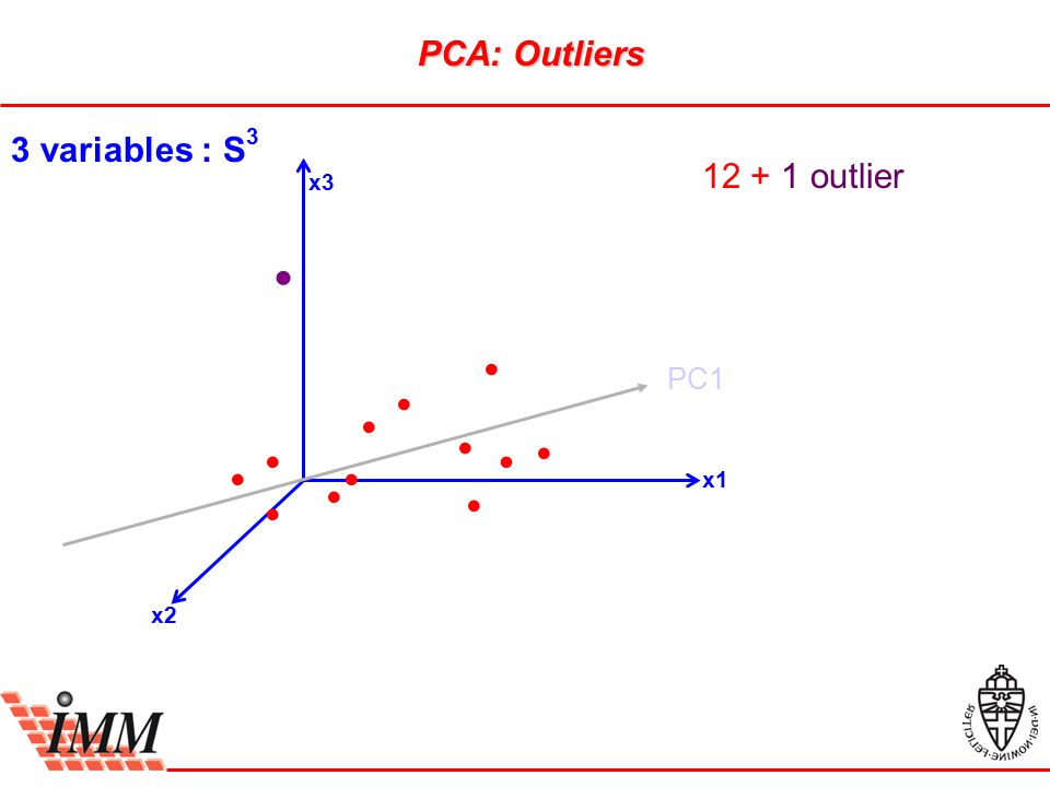 x3 x1 x2 3 variables : S 3 12 + 1 outlier PC1 PCA: Outliers