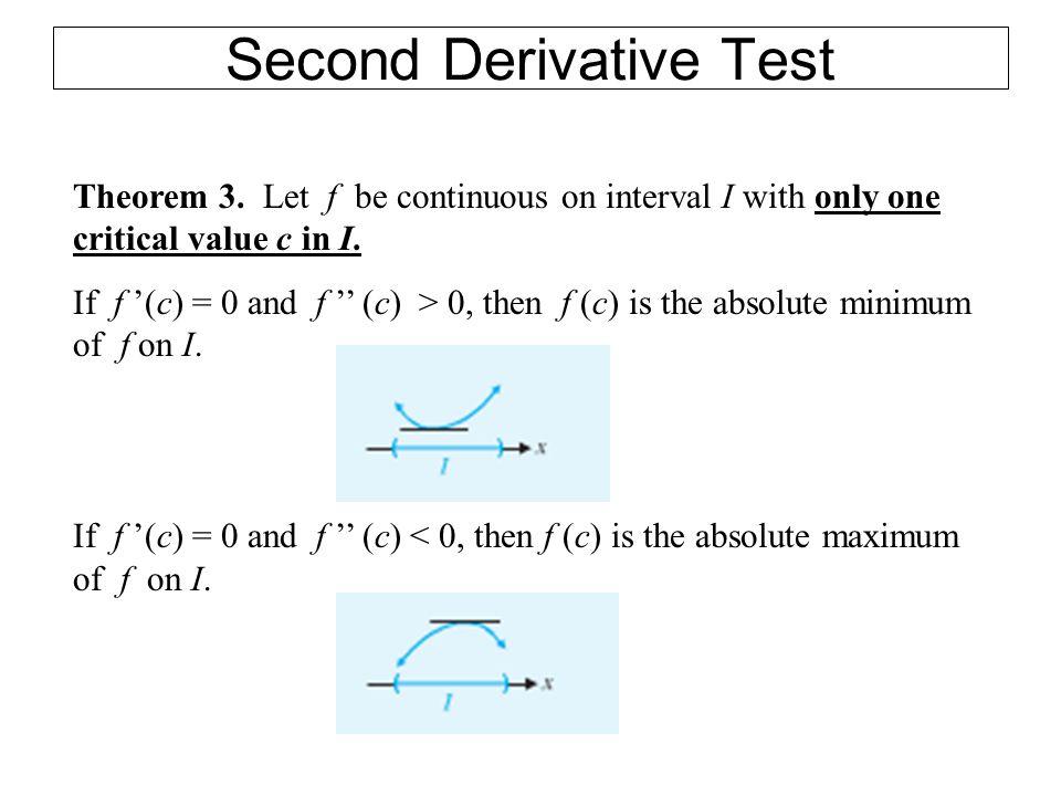 Second Derivative Test Theorem 3.
