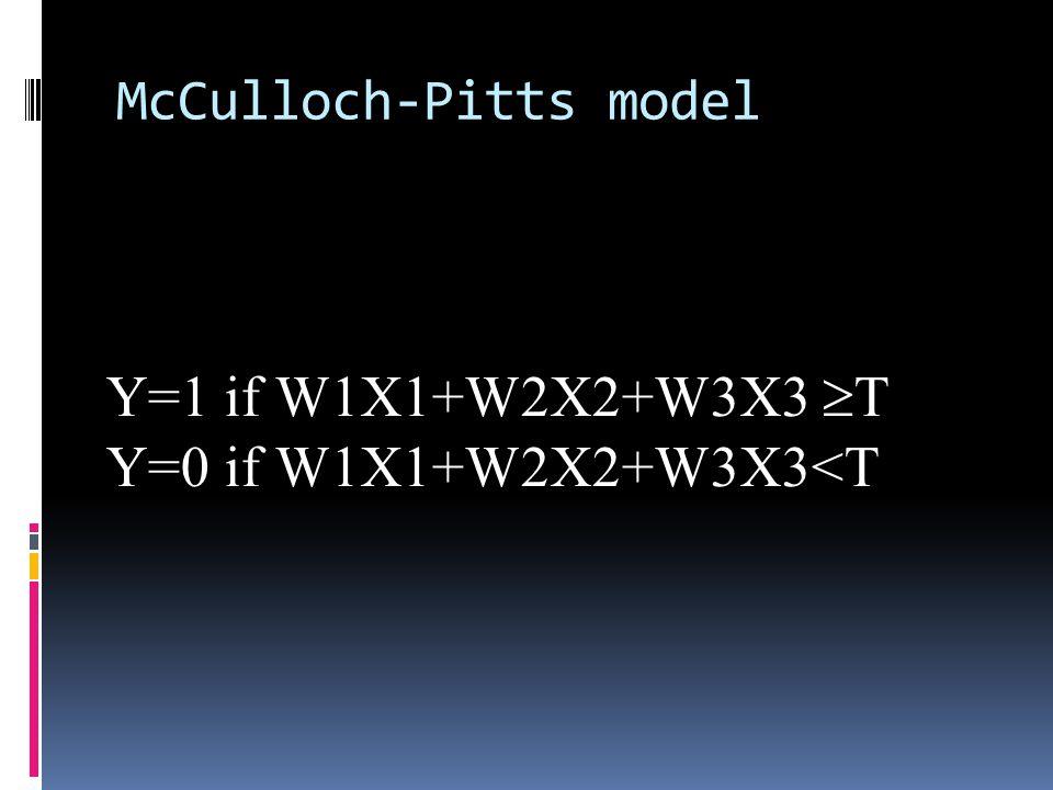 McCulloch-Pitts model Y=1 if W1X1+W2X2+W3X3  T Y=0 if W1X1+W2X2+W3X3<T