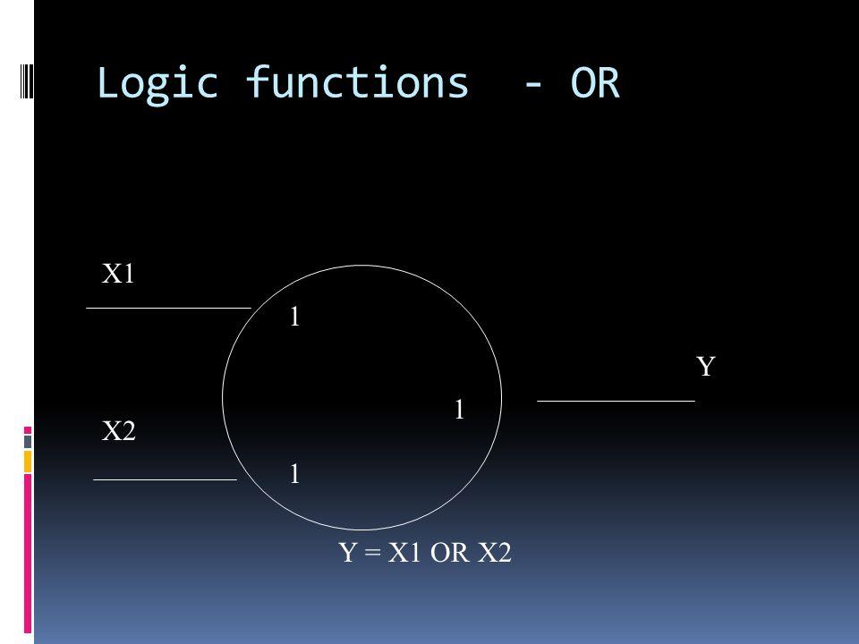 Logic functions - OR X1 X2 1 1 1 Y Y = X1 OR X2