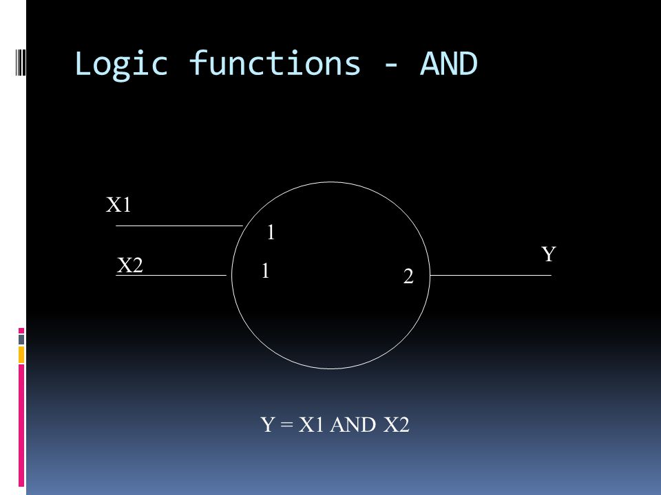 Logic functions - AND X1 X2 1 1 2 Y Y = X1 AND X2