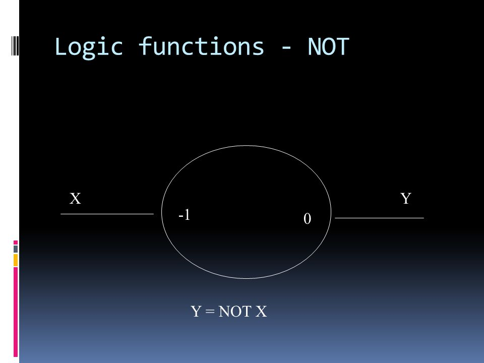 Logic functions - NOT X 0 Y Y = NOT X