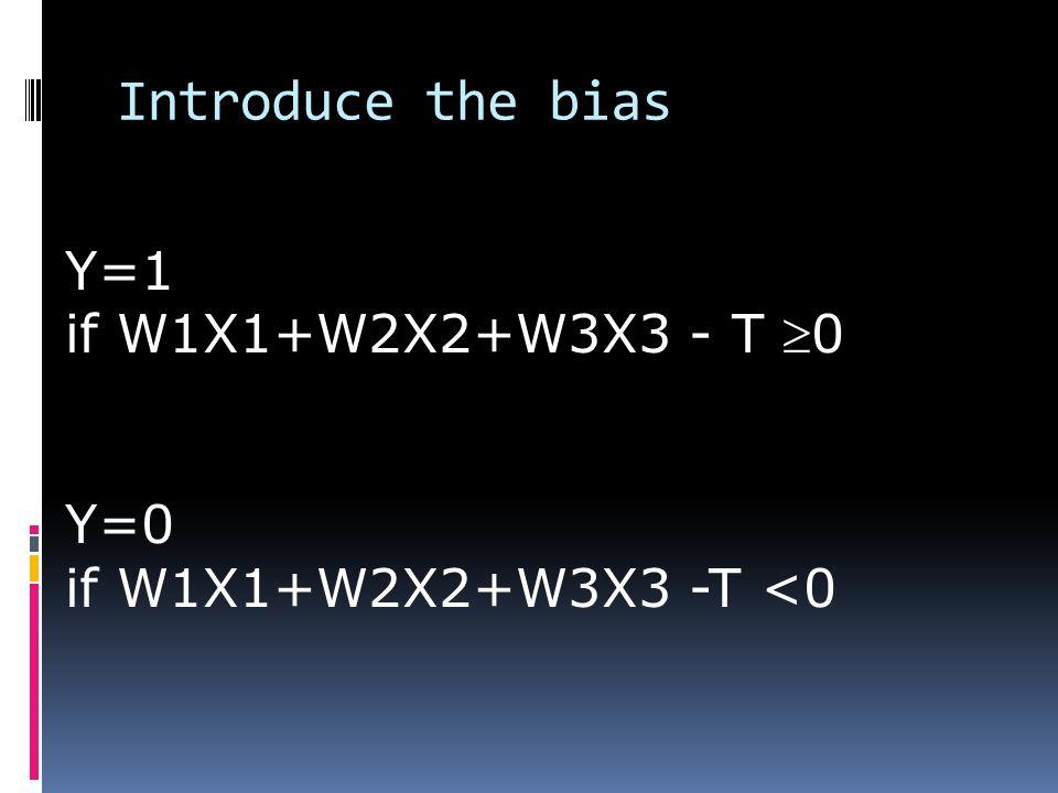Introduce the bias Y=1 if W1X1+W2X2+W3X3 - T 0 Y=0 if W1X1+W2X2+W3X3 -T <0