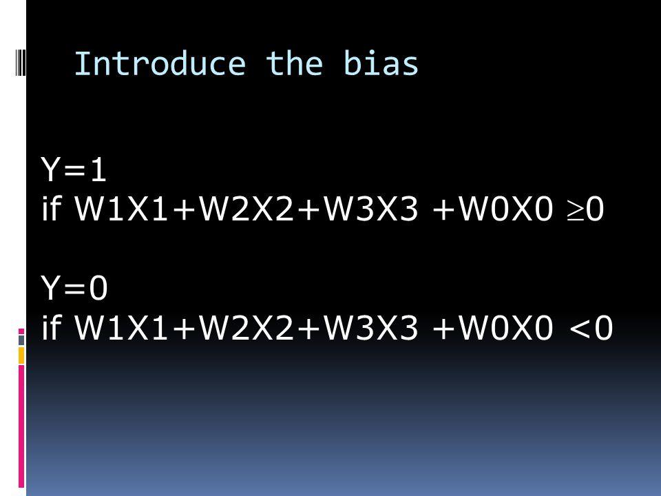 Introduce the bias Y=1 if W1X1+W2X2+W3X3 +W0X0 0 Y=0 if W1X1+W2X2+W3X3 +W0X0 <0