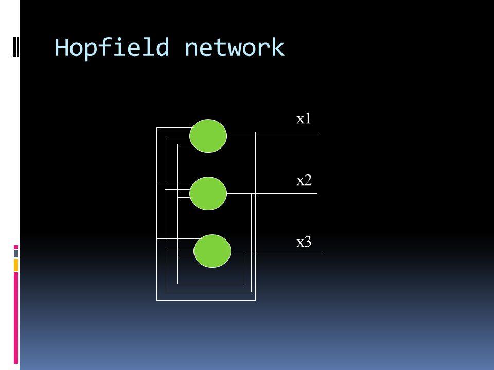 Hopfield network x1 x2 x3