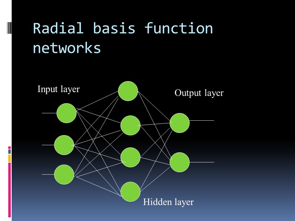 Radial basis function networks Input layer Hidden layer Output layer