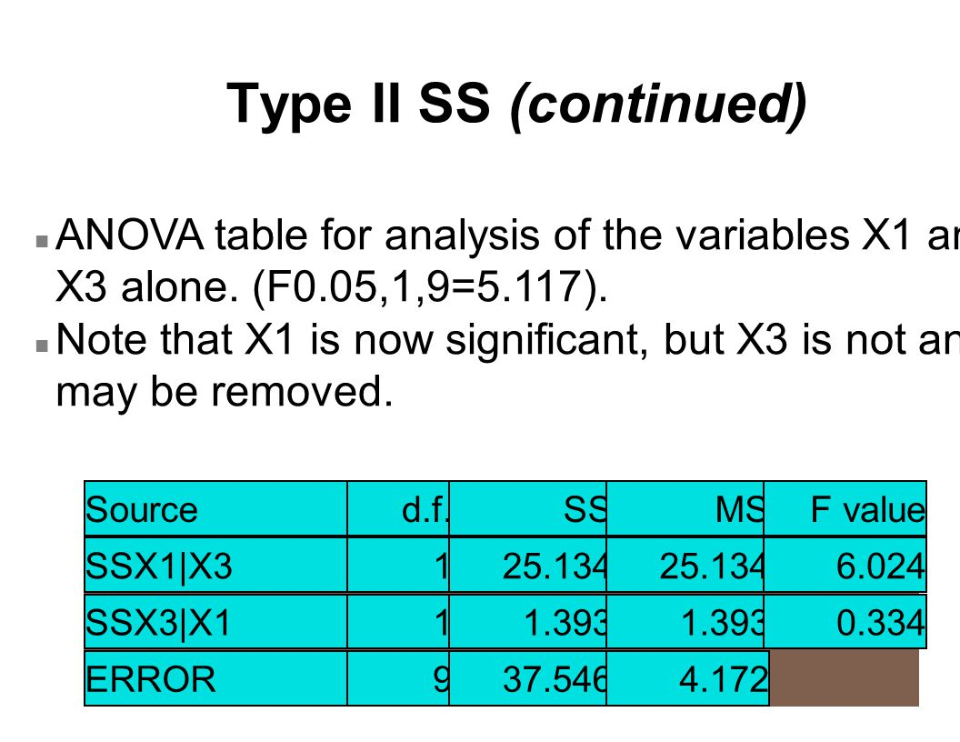 Type II SS (continued) n ANOVA table for analysis of the variables X1 and X3 alone. (F0.05,1,9=5.117). n Note that X1 is now significant, but X3 is no