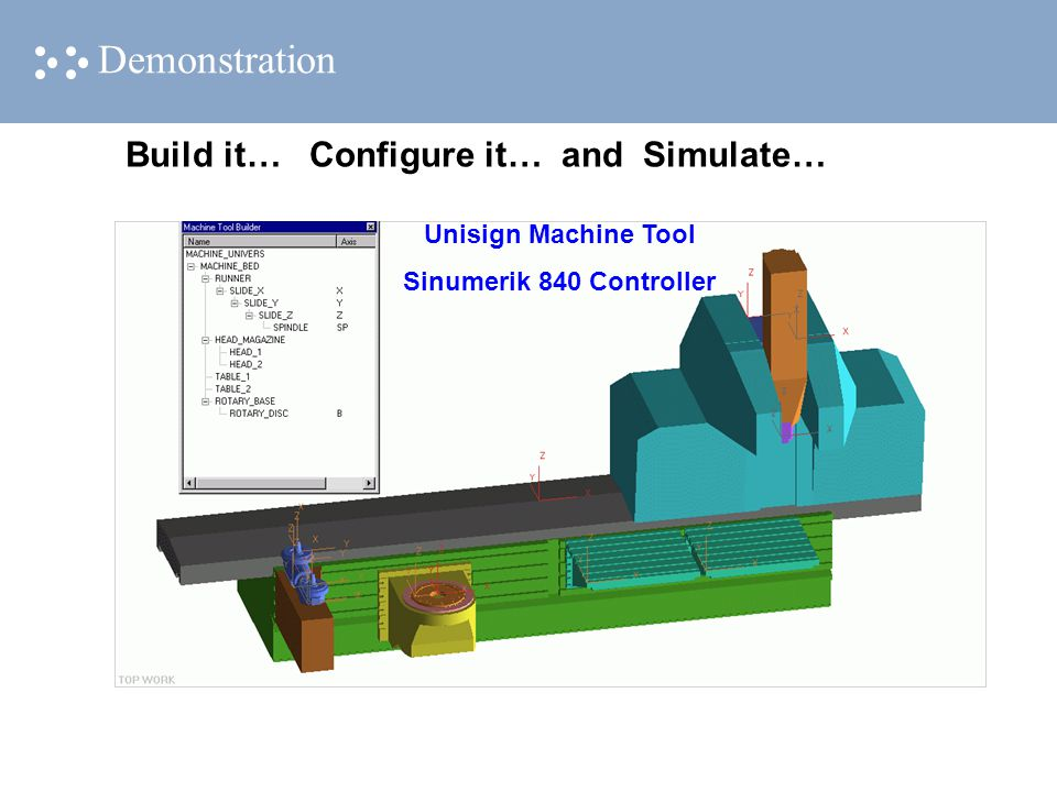 Demonstration Build it… Configure it… and Simulate… Unisign Machine Tool Sinumerik 840 Controller