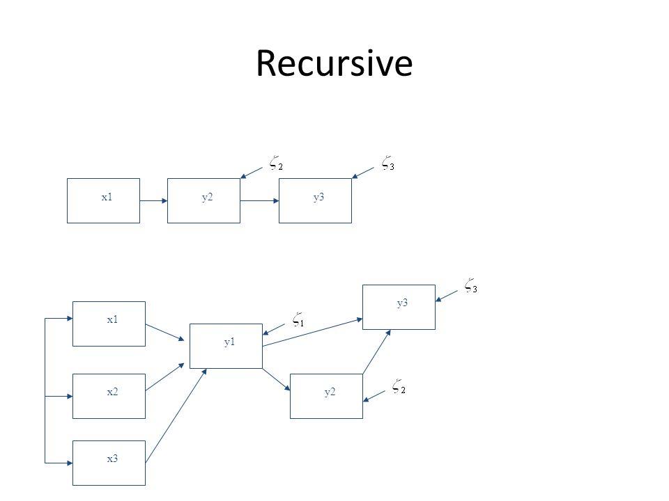 Recursive y2x1y3 y2 x3 x1 y1 x2