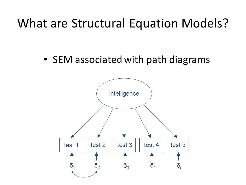 Model Fit Many goodness-of-fit statistics – T b = chi-square test statistic for baseline model – T m = chi-square test statistic for hypothesized model – df b = degrees of freedom for baseline model – df m = degrees of freedom for hypothesized model
