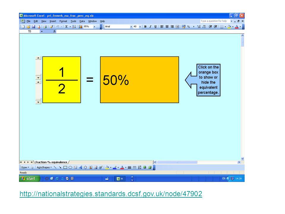 http://nationalstrategies.standards.dcsf.gov.uk/node/47902