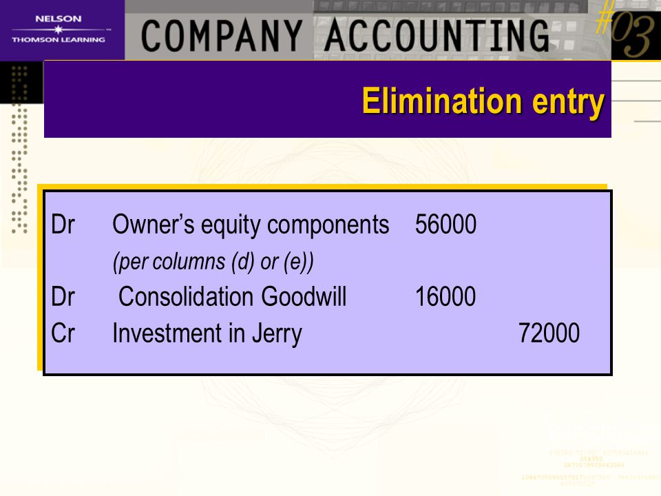 DrOwner's equity components56000 (per columns (d) or (e)) Dr Consolidation Goodwill 16000 CrInvestment in Jerry72000 DrOwner's equity components56000 (per columns (d) or (e)) Dr Consolidation Goodwill 16000 CrInvestment in Jerry72000 Elimination entry