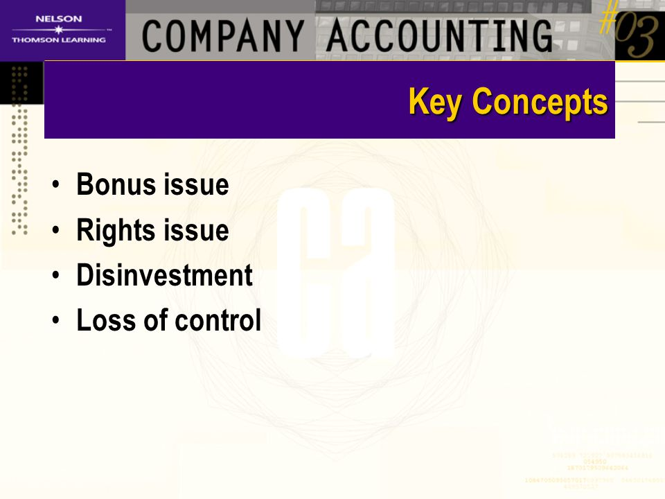 Key Concepts Bonus issue Rights issue Disinvestment Loss of control