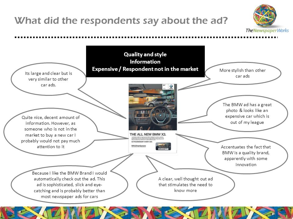 What did the respondents say about the ad.